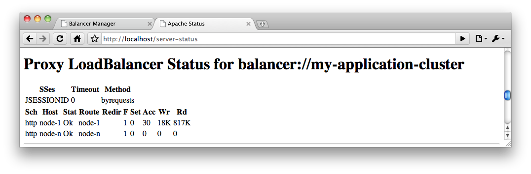 screenshot-apache-server-status--proxy-balancer