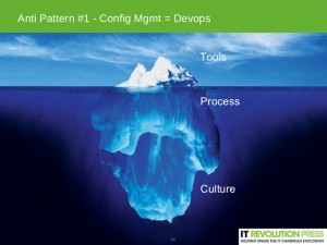 2012-velocity-london-devops-patterns-distilled-29-728.jpg
