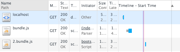devtools-lazy-loading-about.png