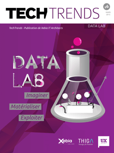 TechTrends Data Lab #6