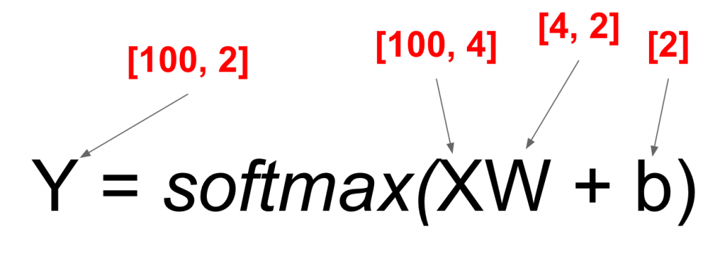 Softmax Regression2