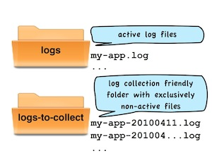 logs-to-collect folder
