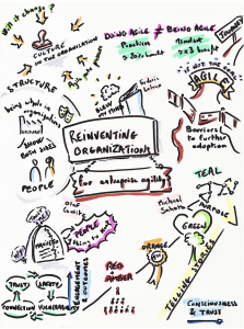 Reinventing_org
