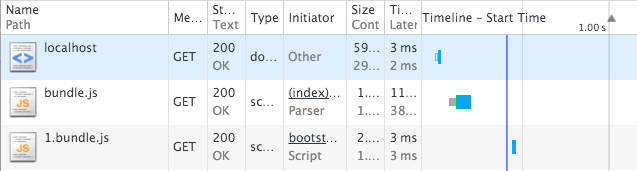devtools-lazy-loading-syntaxe.png